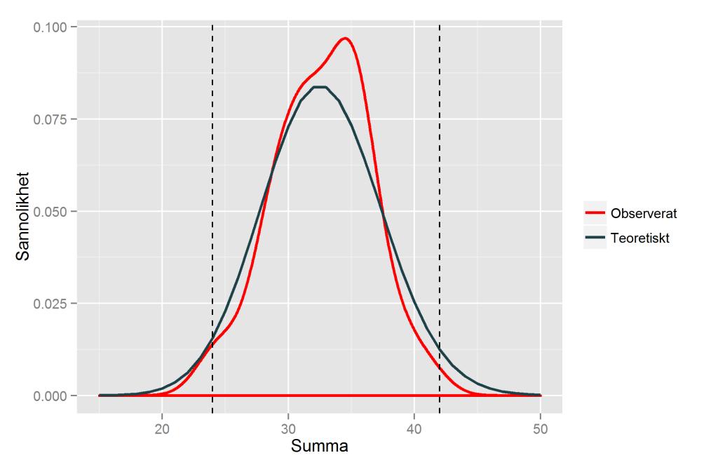 lotto-binomial